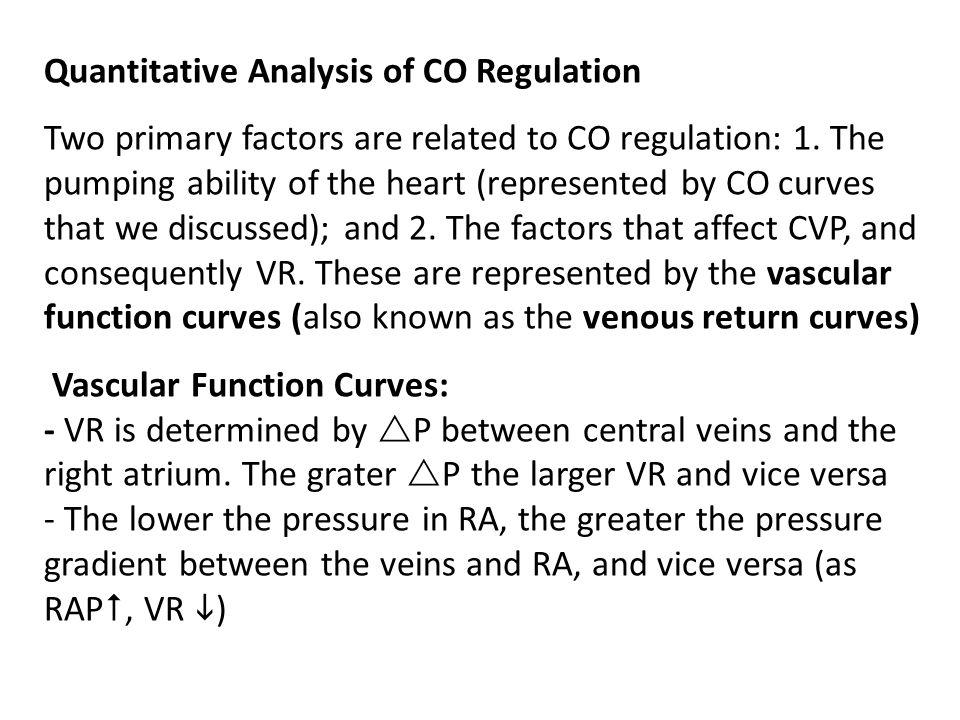 Quantitative Analysis of CO Regulation