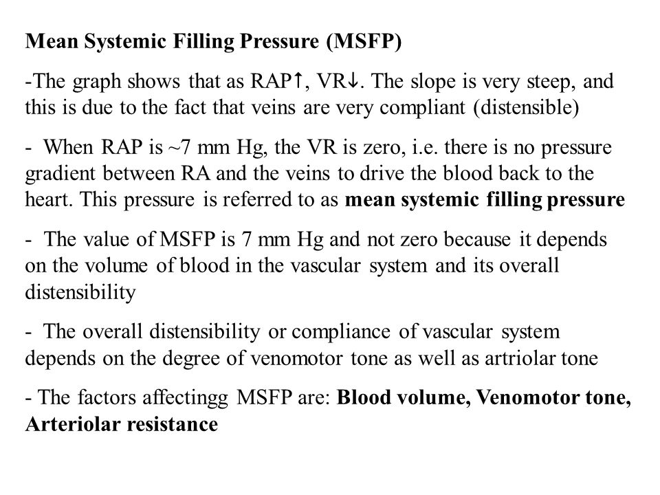Mean Systemic Filling Pressure (MSFP)