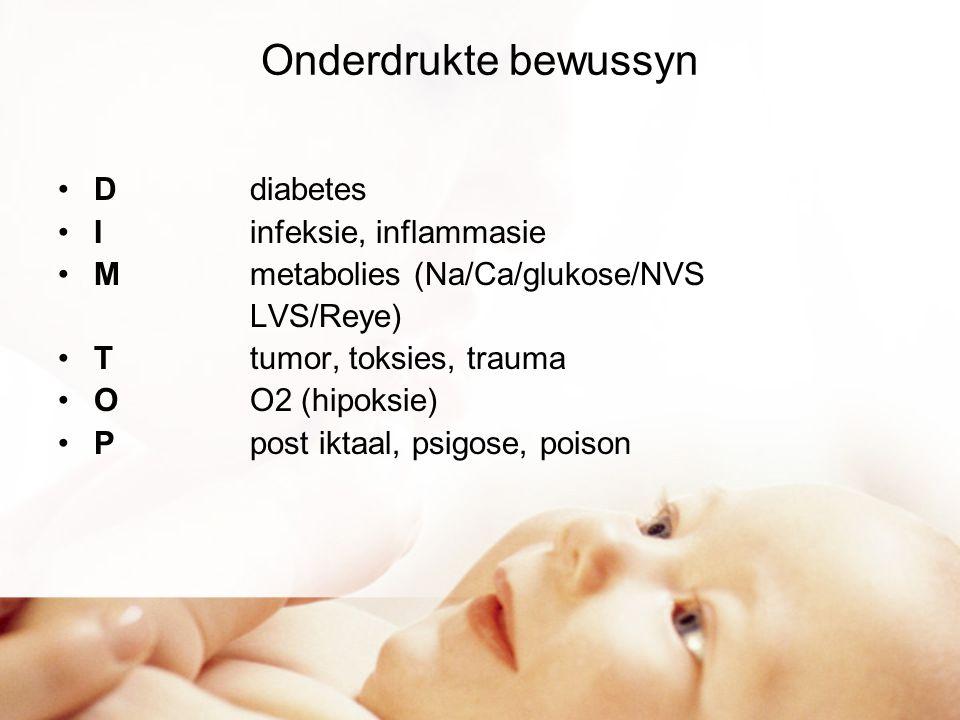 Onderdrukte bewussyn D diabetes I infeksie, inflammasie