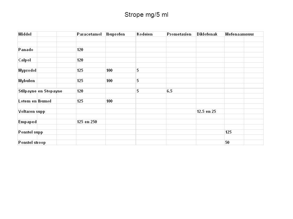 Strope mg/5 ml