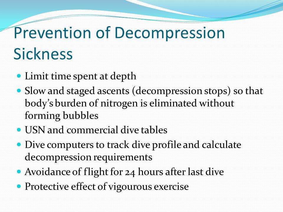 Prevention of Decompression Sickness