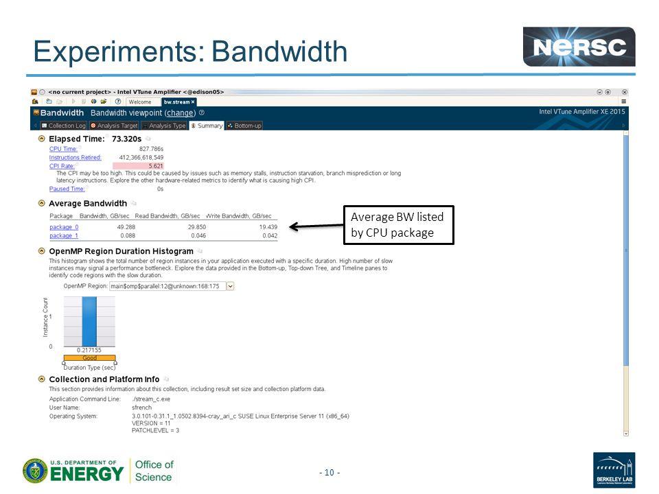 Experiments: Bandwidth
