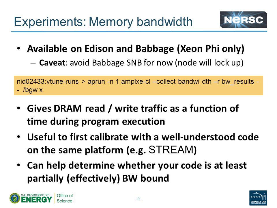 Experiments: Memory bandwidth