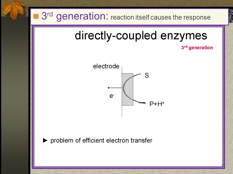 3rd generation: reaction itself causes the response