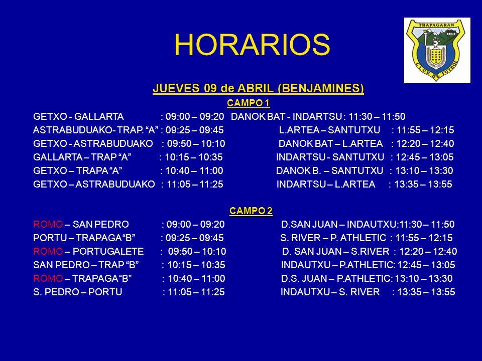 HORARIOS JUEVES 09 de ABRIL (BENJAMINES) CAMPO 1