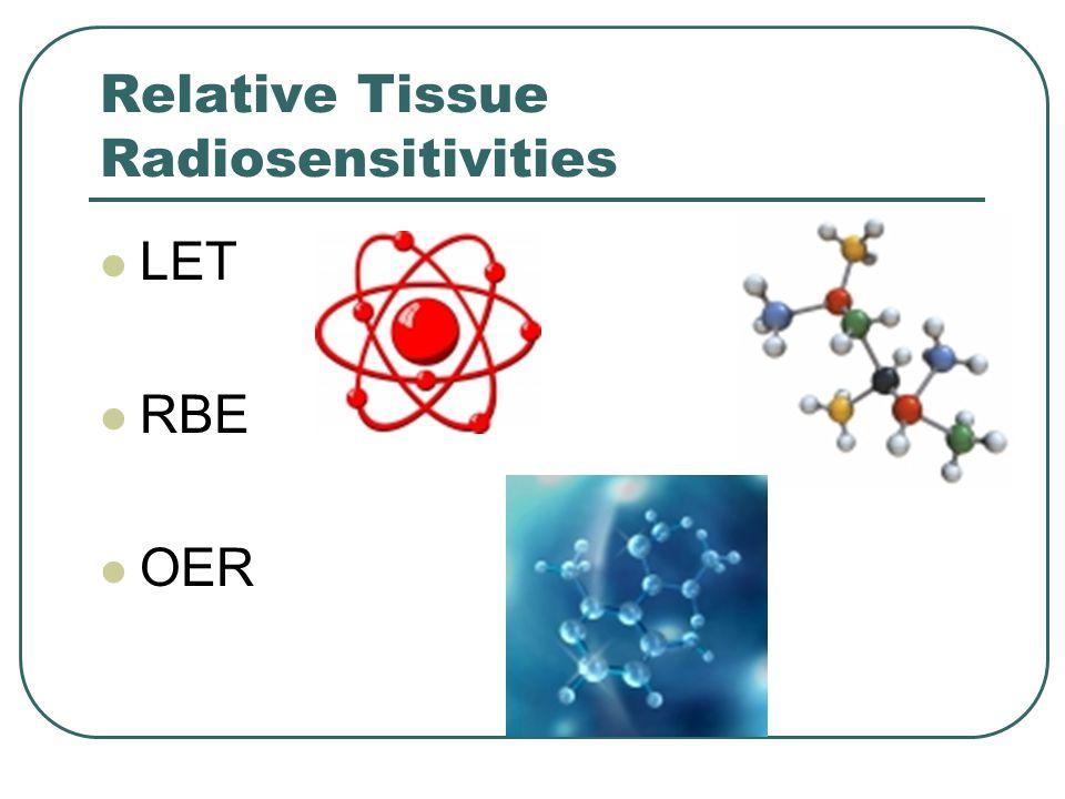 Relative Tissue Radiosensitivities