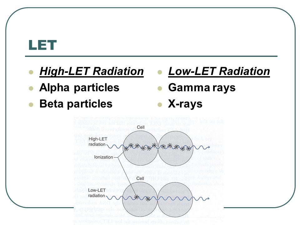 LET High-LET Radiation Alpha particles Beta particles