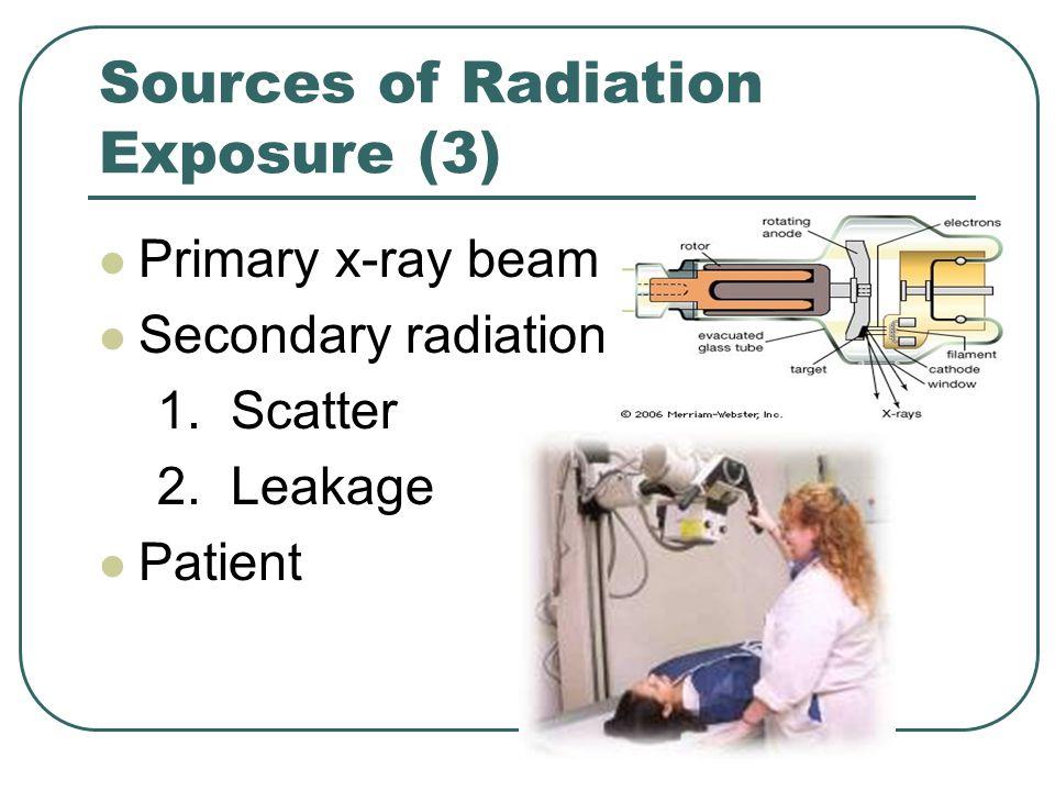 Sources of Radiation Exposure (3)