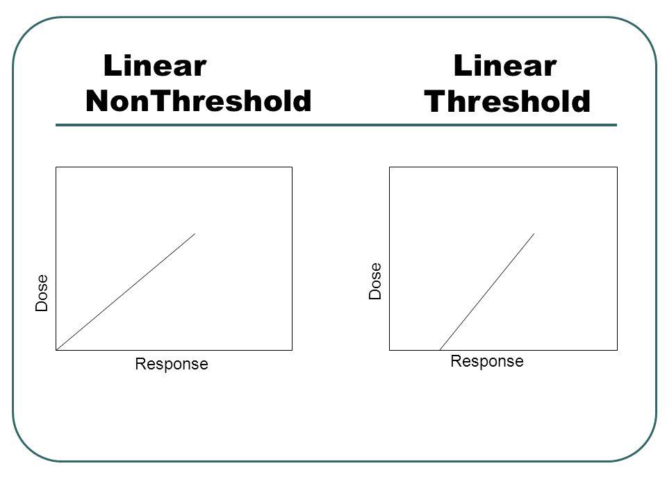 Threshold Linear Linear NonThreshold Dose Dose Response Response