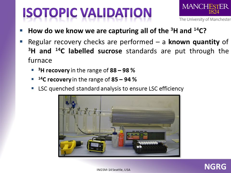 Isotopic validation How do we know we are capturing all of the 3H and 14C