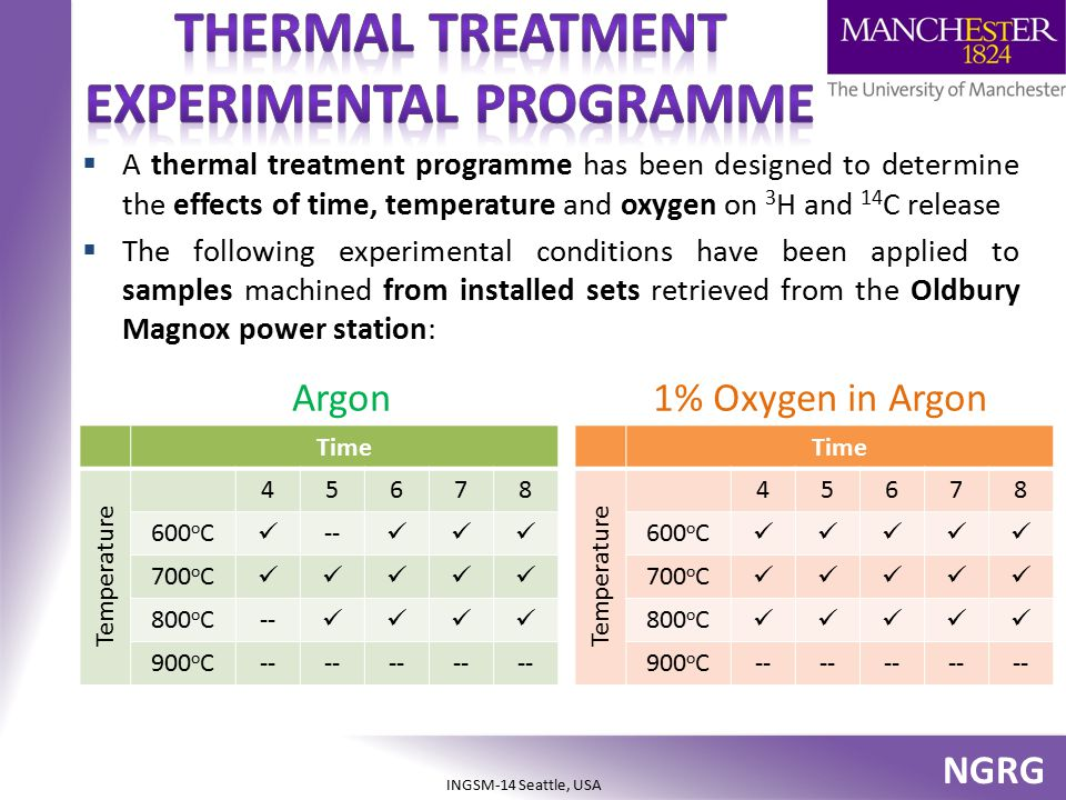 Thermal Treatment Experimental programme
