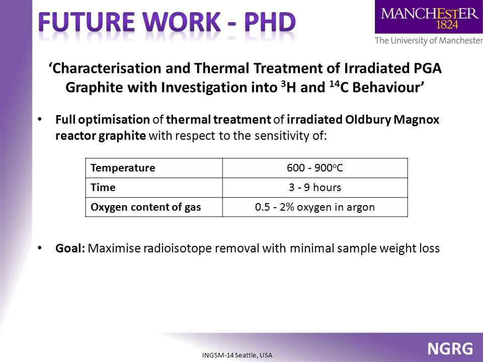 Future work - phd 'Characterisation and Thermal Treatment of Irradiated PGA Graphite with Investigation into 3H and 14C Behaviour'