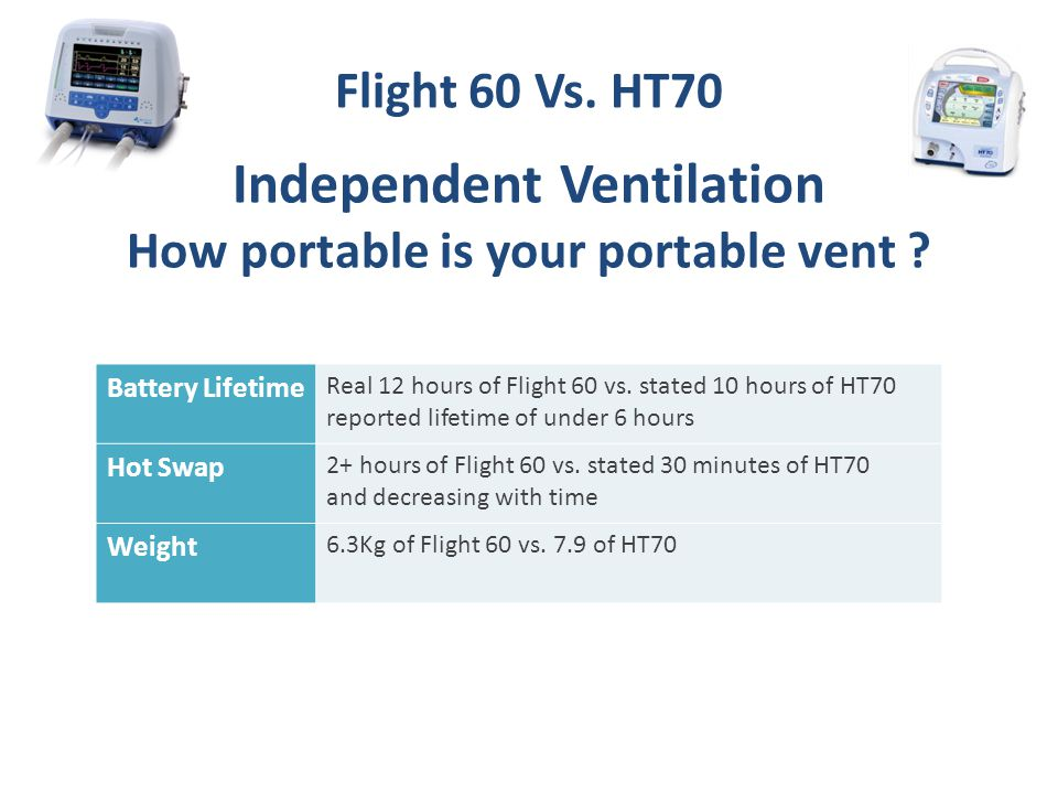 Independent Ventilation How portable is your portable vent