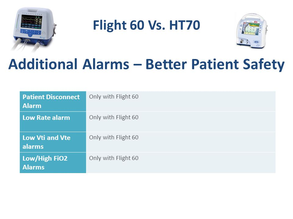 Additional Alarms – Better Patient Safety
