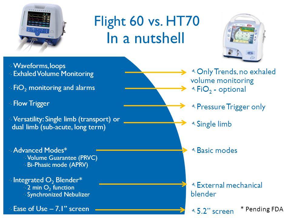 In a nutshell Flight 60 vs. HT70