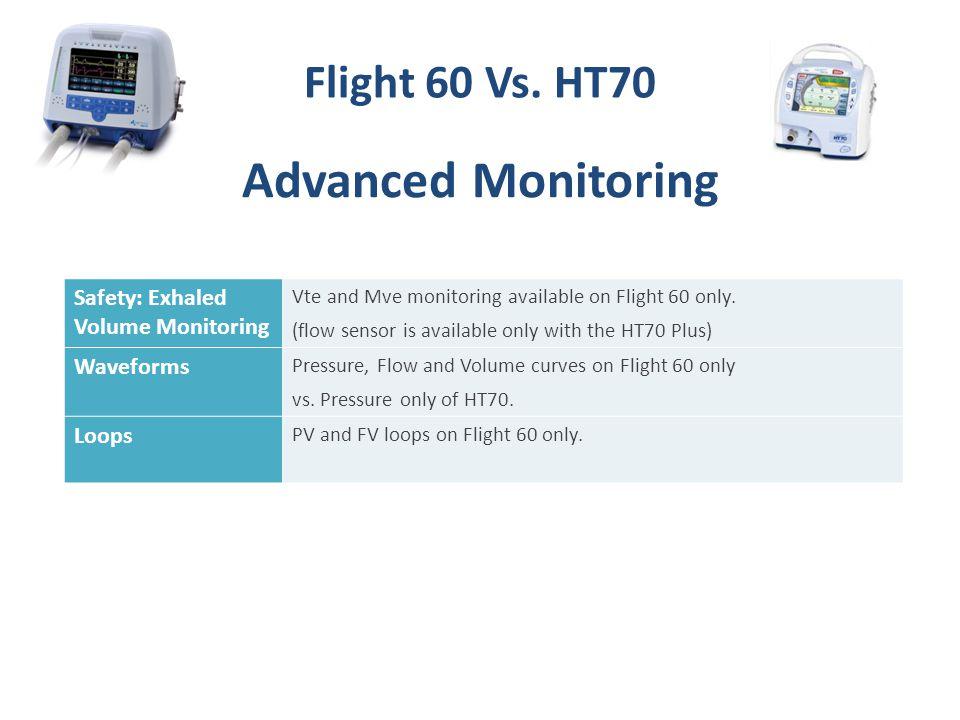 Advanced Monitoring Flight 60 Vs. HT70