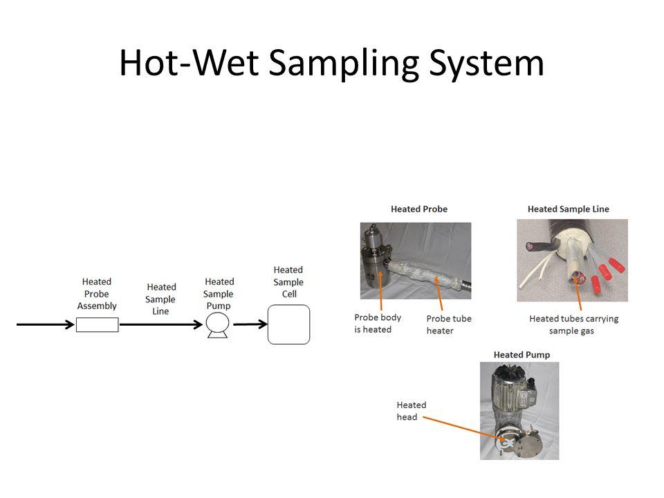 Hot-Wet Sampling System