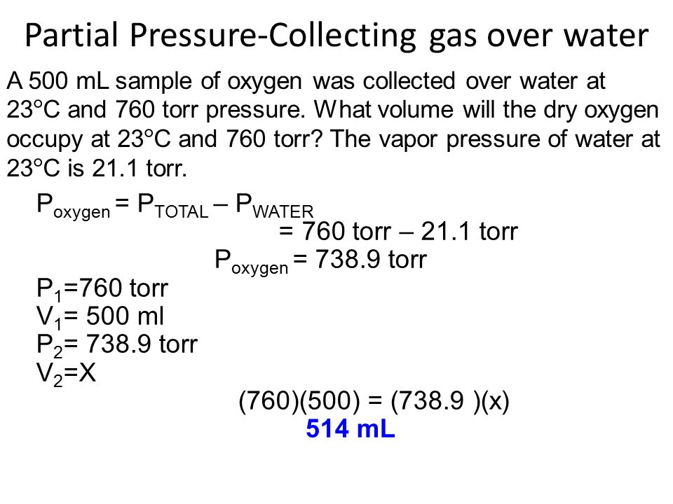 Partial Pressure-Collecting gas over water