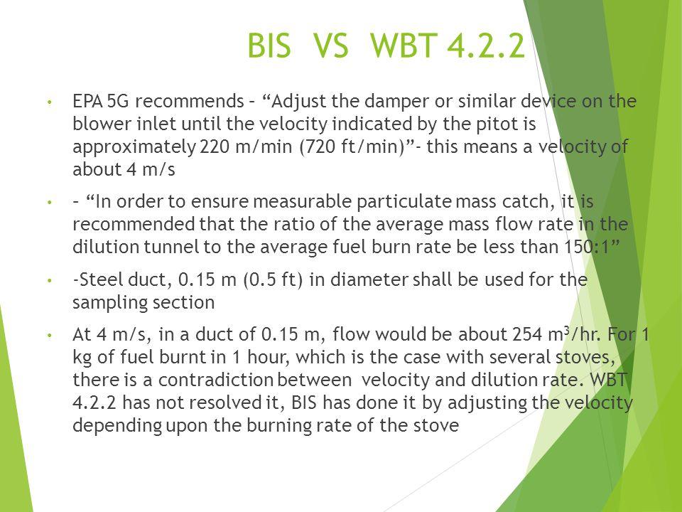 BIS VS WBT 4.2.2