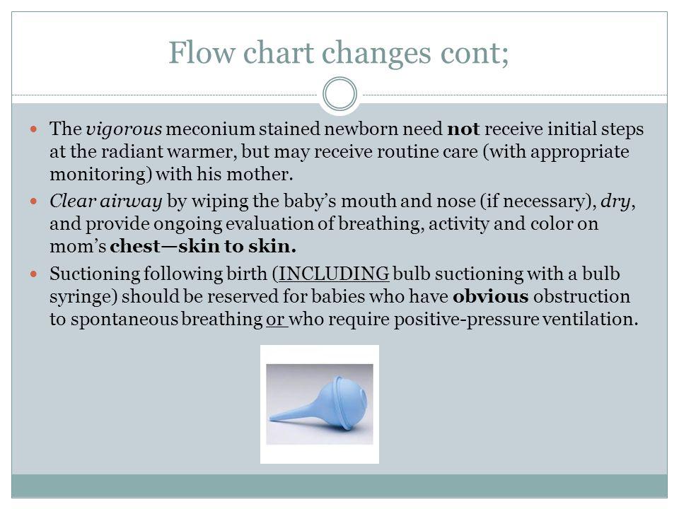 Flow chart changes cont;