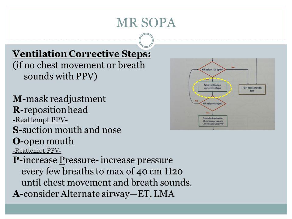 MR SOPA Ventilation Corrective Steps: (if no chest movement or breath
