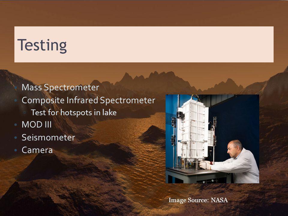 Testing Testing Mass Spectrometer Composite Infrared Spectrometer