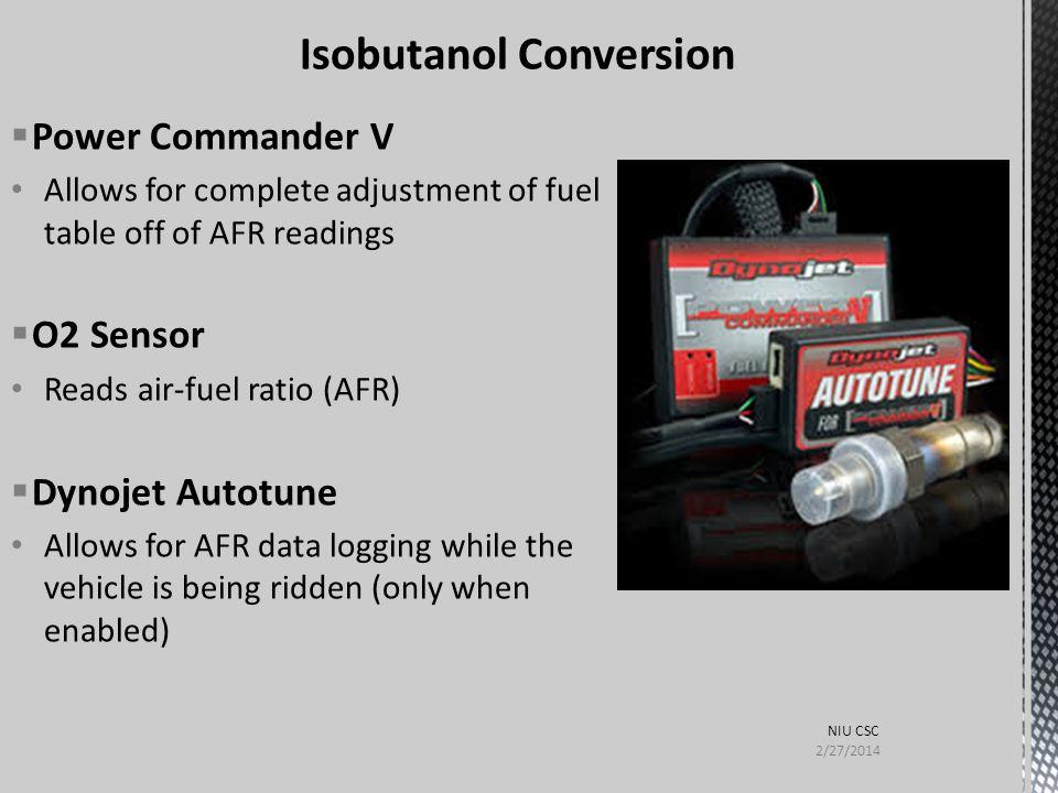 Isobutanol Conversion