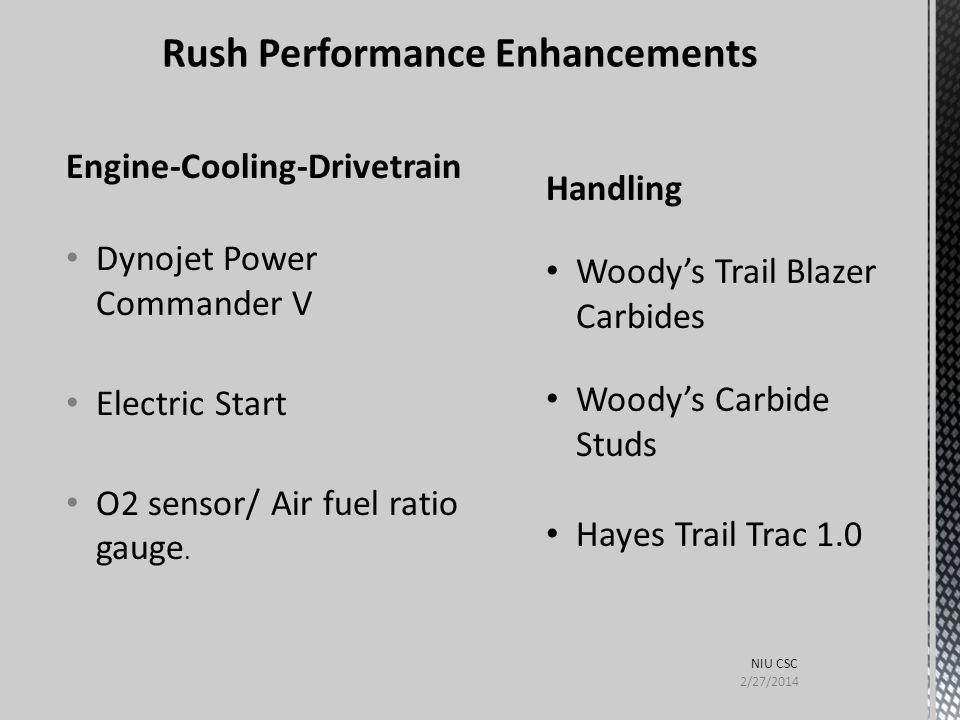 Rush Performance Enhancements