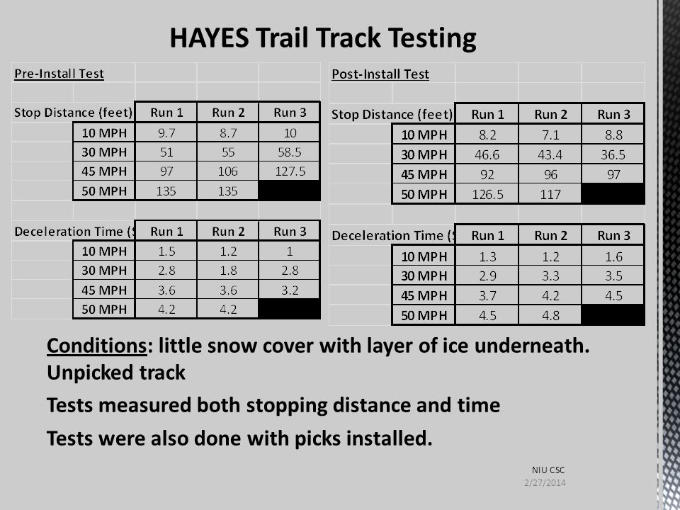 HAYES Trail Track Testing
