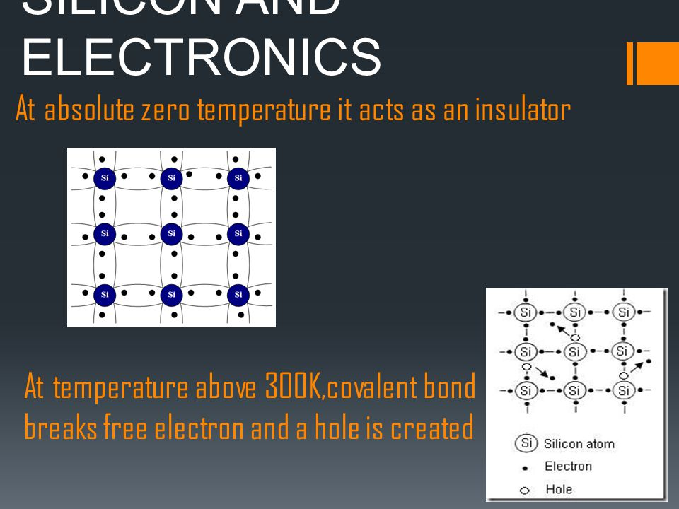 At absolute zero temperature it acts as an insulator