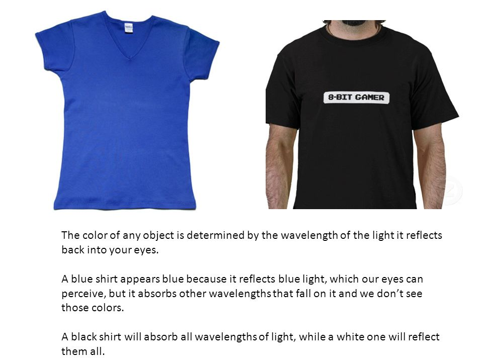 The color of any object is determined by the wavelength of the light it reflects back into your eyes.