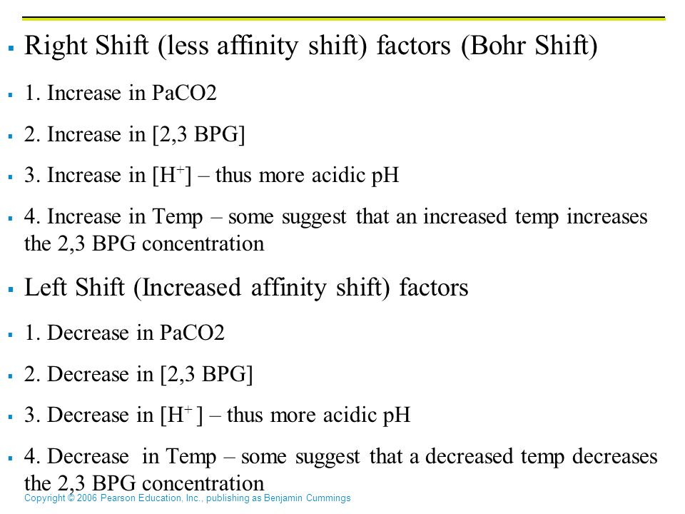 Right Shift (less affinity shift) factors (Bohr Shift)