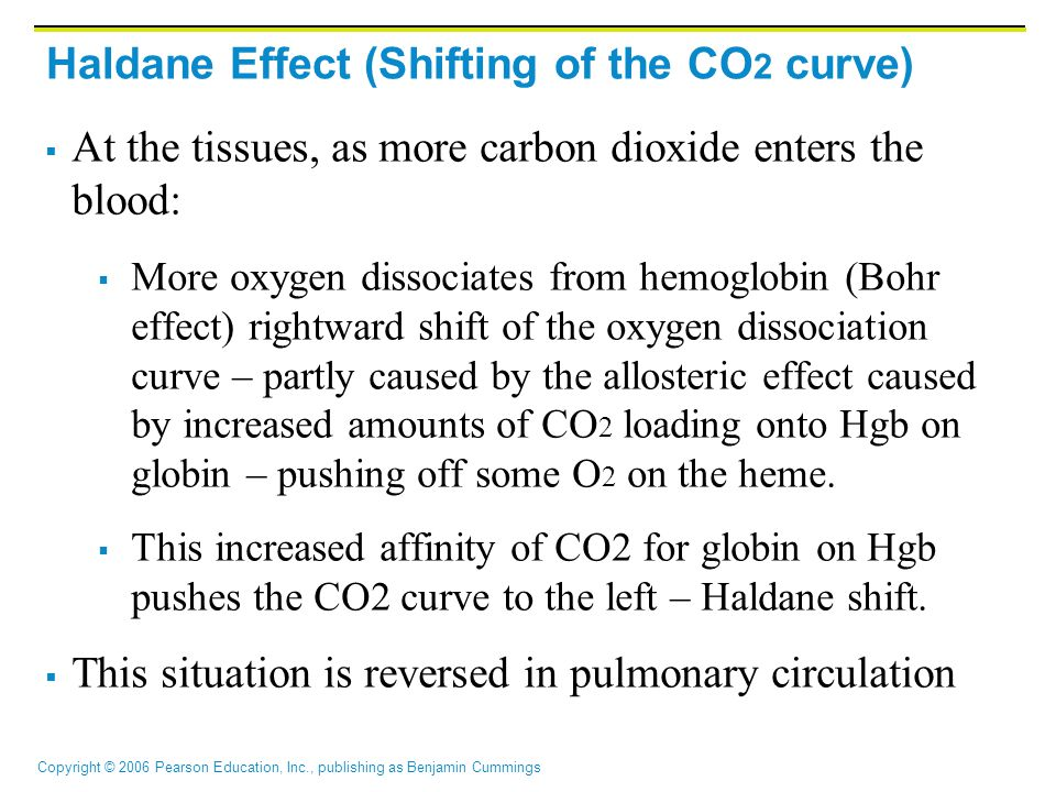 Haldane Effect (Shifting of the CO2 curve)