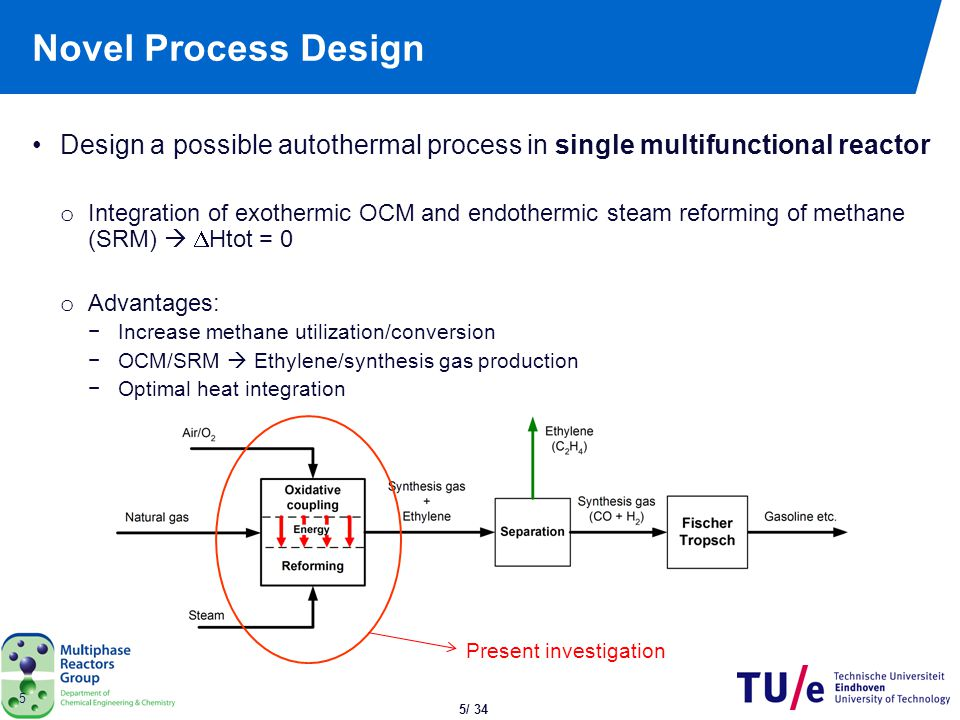 Integration of OCM and SRM