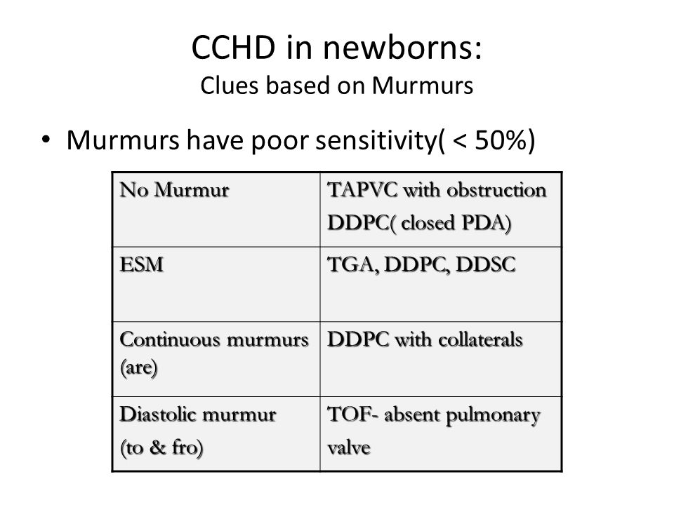 CCHD in newborns: Clues based on Murmurs