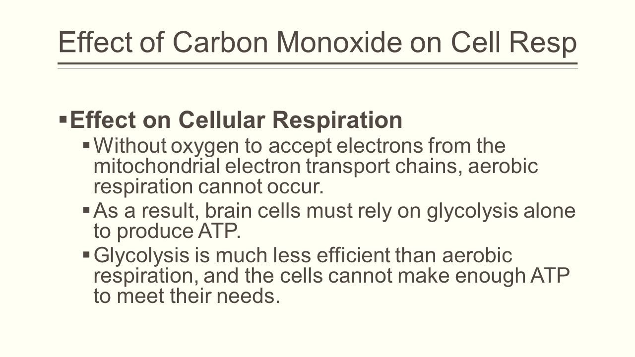 Effect of Carbon Monoxide on Cell Resp