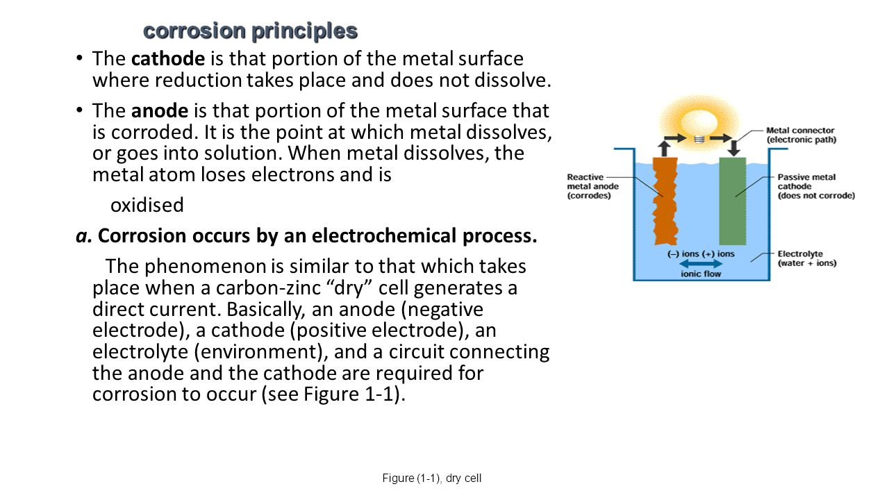 a. Corrosion occurs by an electrochemical process.