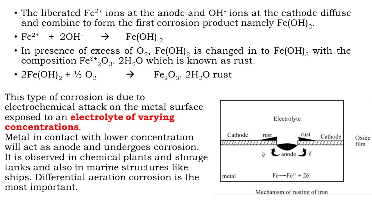 The liberated Fe2+ ions at the anode and OH- ions at the cathode diffuse and combine to form the first corrosion product namely Fe(OH)2.
