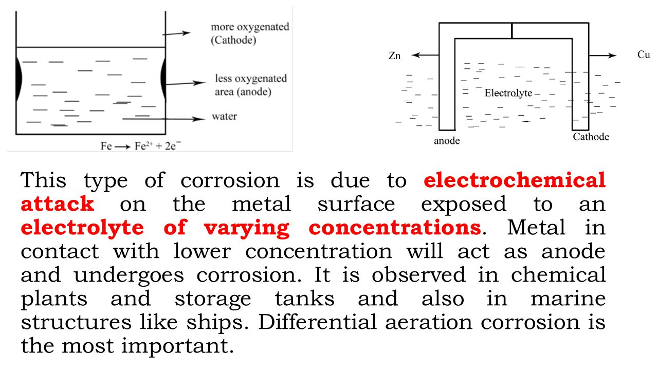 This type of corrosion is due to electrochemical attack on the metal surface exposed to an electrolyte of varying concentrations.