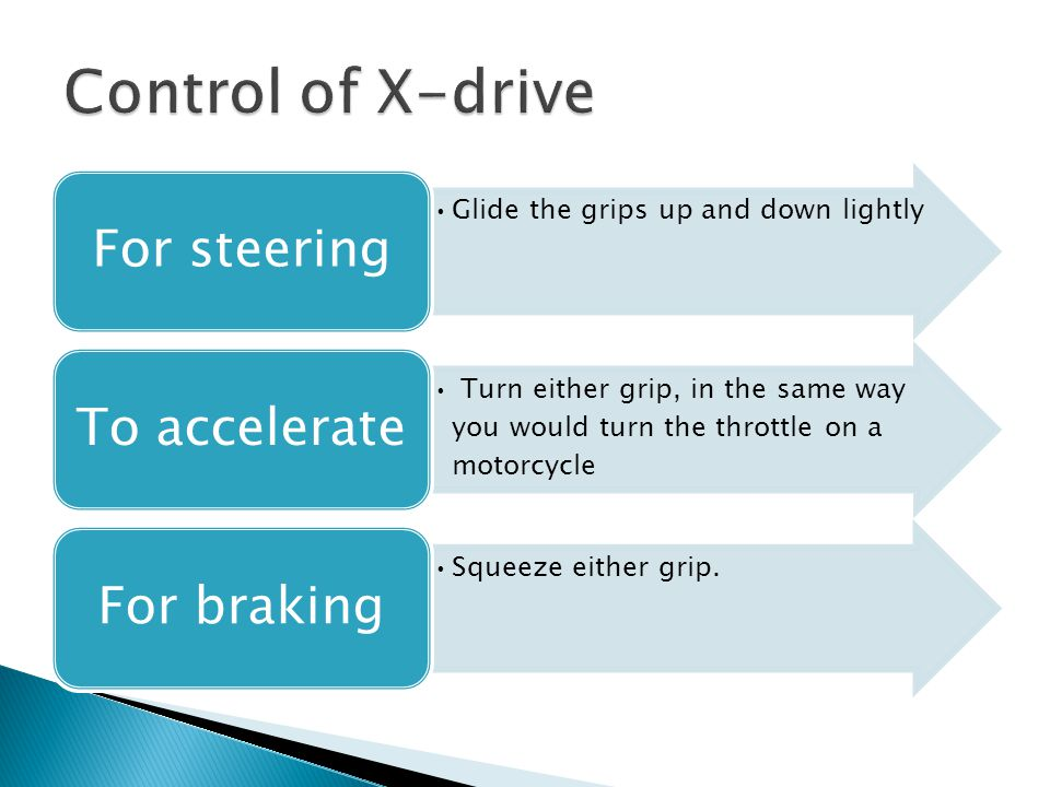 Control of X-drive For steering Glide the grips up and down lightly