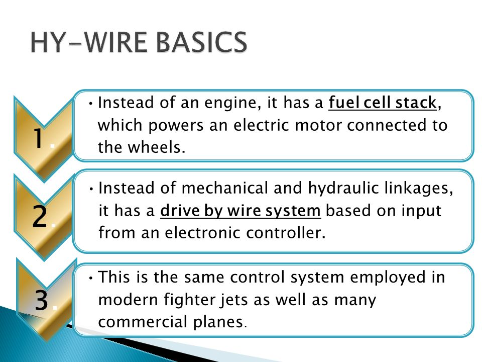 HY-WIRE BASICS 1. Instead of an engine, it has a fuel cell stack, which powers an electric motor connected to the wheels.