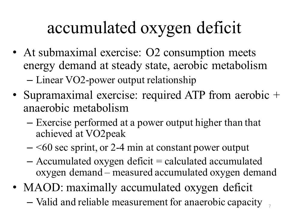 accumulated oxygen deficit