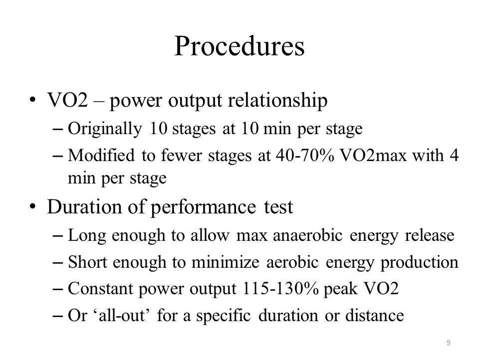 Procedures VO2 – power output relationship