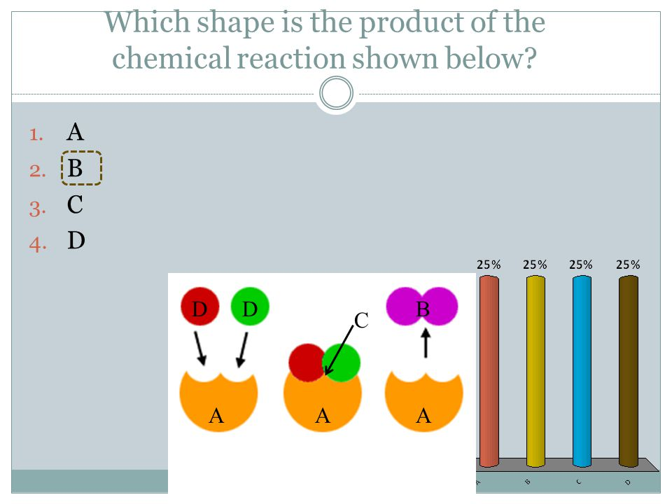 Which shape is the product of the chemical reaction shown below