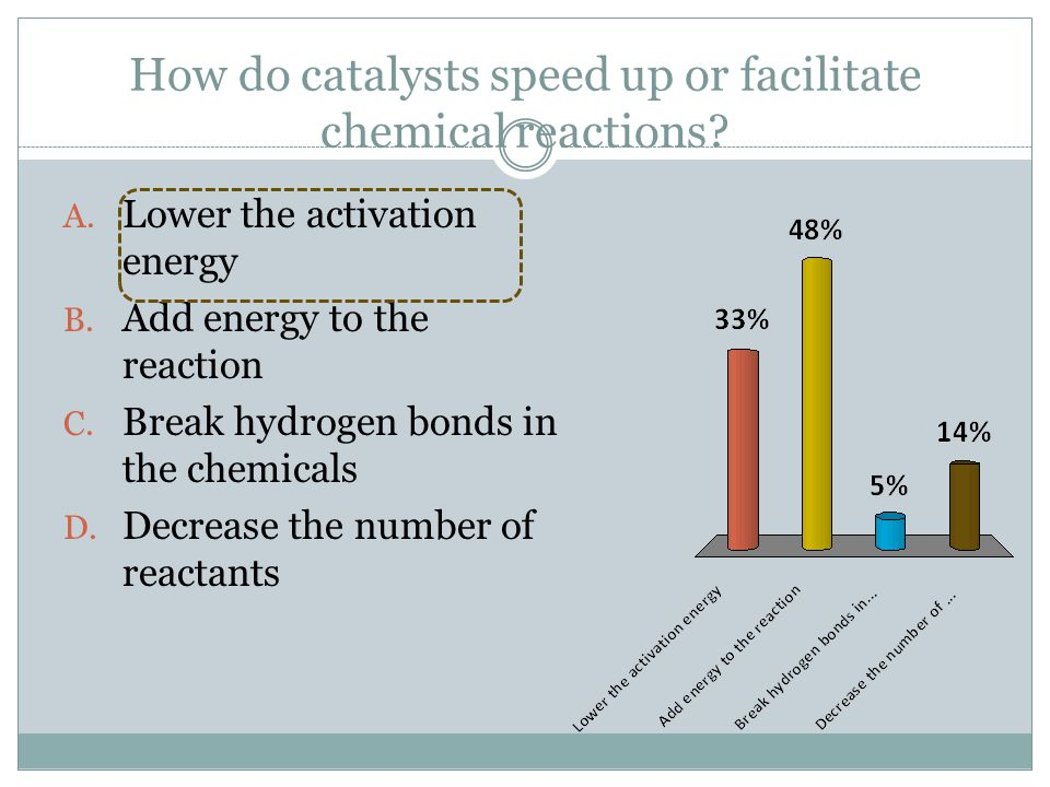 How do catalysts speed up or facilitate chemical reactions