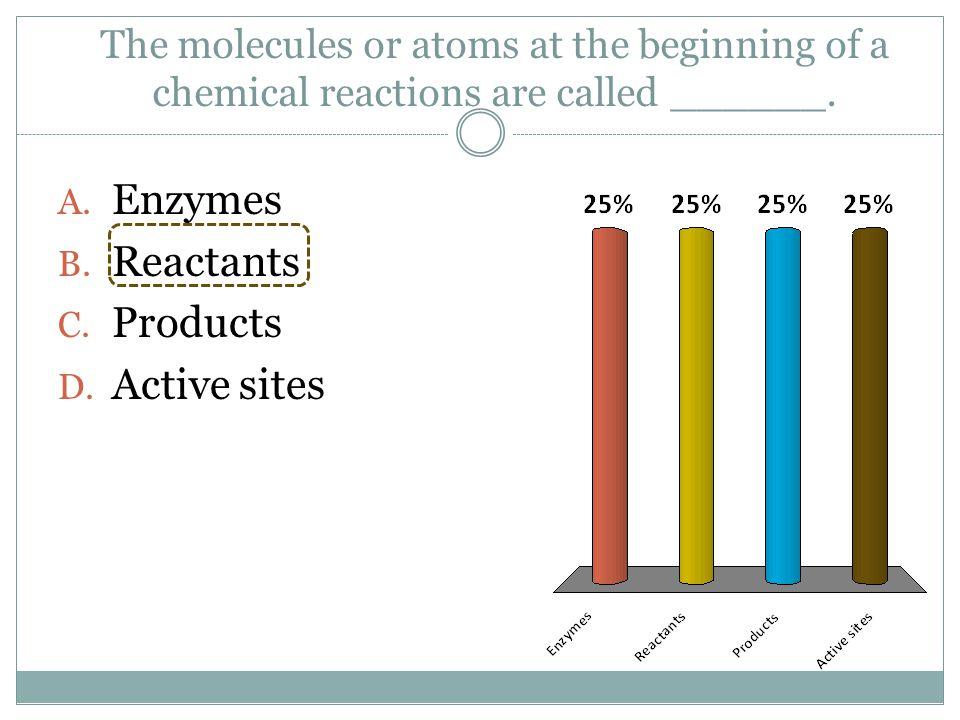Enzymes Reactants Products Active sites