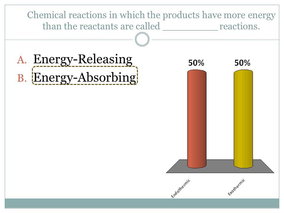 Energy-Releasing Energy-Absorbing