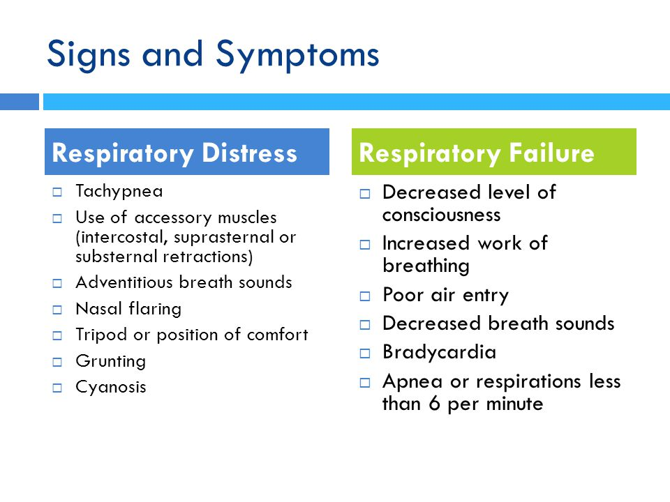 Signs and Symptoms Respiratory Distress Respiratory Failure