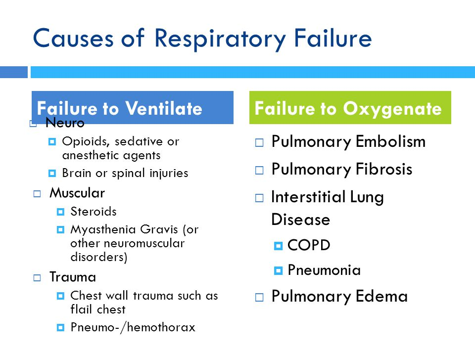Causes of Respiratory Failure
