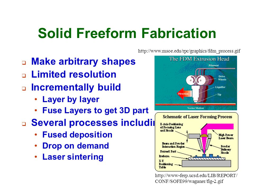 Solid Freeform Fabrication